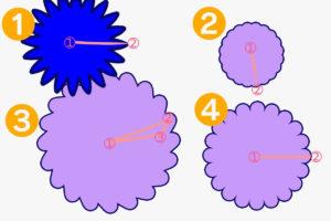 2-2 回転対称を用いた吹き出し本体