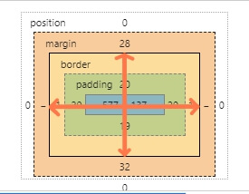 ➁box-sizing→border-box