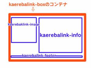 kaerebalink-boxのコンテナ