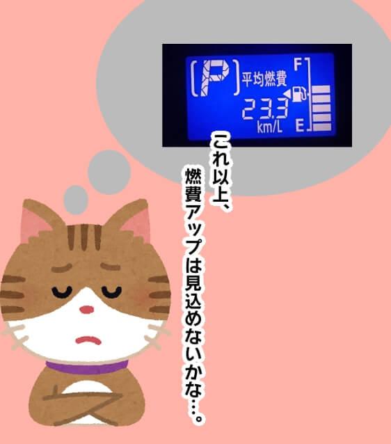 1-1 h2下画像 コスパを追い求める(燃費よくならないかな…。改