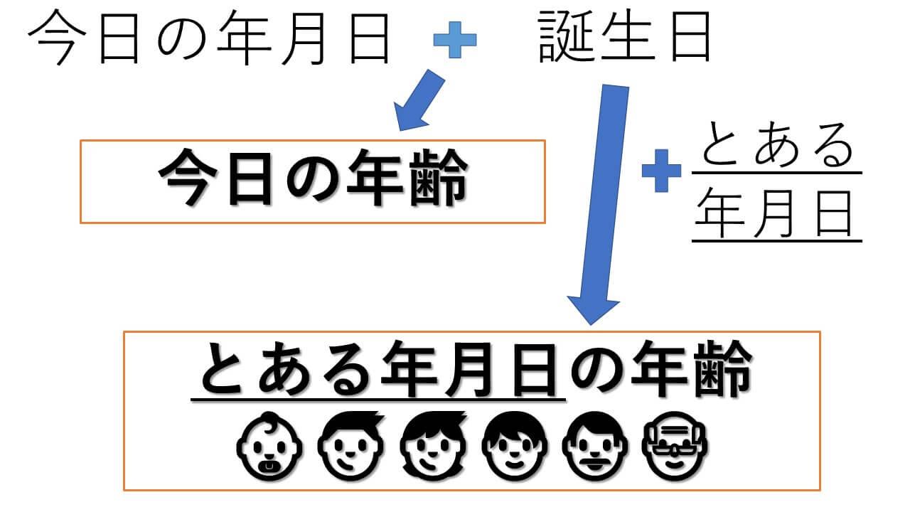 アイキャッチ画像JS2
